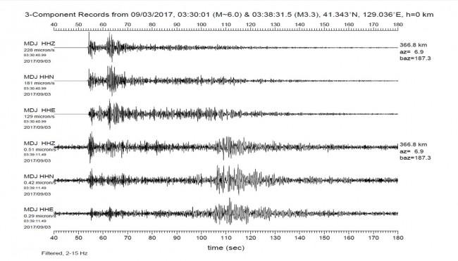 이번 핵실험 장소와 가장 가까운 지진파 관측소(중국 헤이룽장성 무단장관측소) 자료. 핵실험이 일어났을 때의 지진파(위 셋)와, 8분 30초 뒤의 미지의 추가 지진파를 비교했다. 2차 지진에서 발견되는 독특한 S파형은, 이 지진파가 붕괴에 의한 것일 가능성을 높여준다. - 김원영 제공
